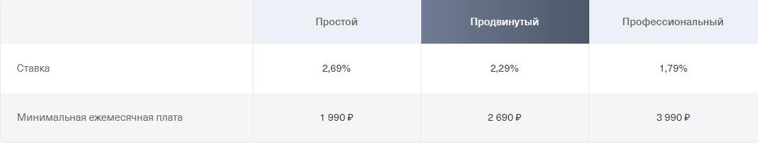 Тарифы тинькофф процентная схема